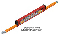 Al-Expansion-Sections-with-Splice-Installed