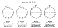 DBBS - Non-Cyclic Solid Disc Brakes Mounting Circles